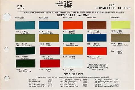 1972 camaro color chart rarest paint color page 4