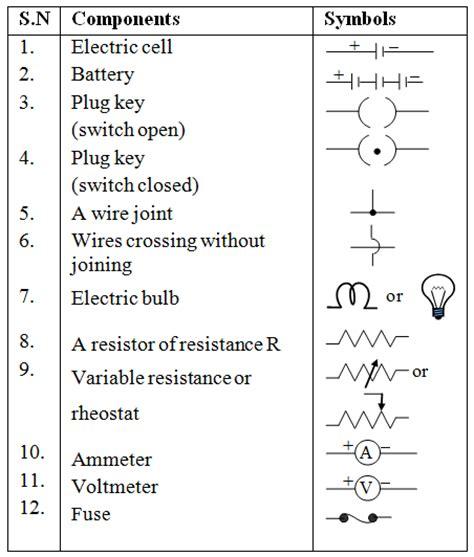 List Out Different Electric Symbols Plus Topper