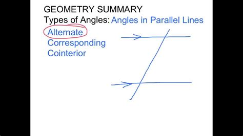 angle types summary geometry definitions youtube