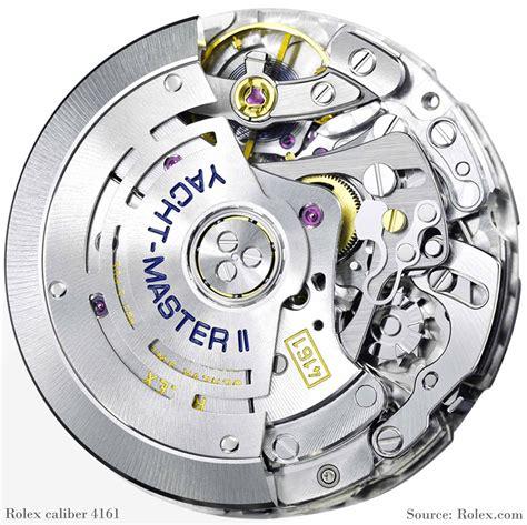 rolex caliber 4161 movement calibercorner