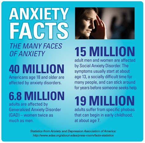 managing  learning   deal  anxiety betterhelp