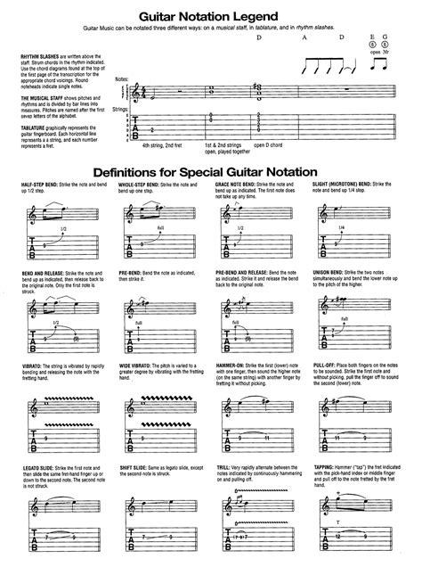 Learn how to read standard notation on guitar