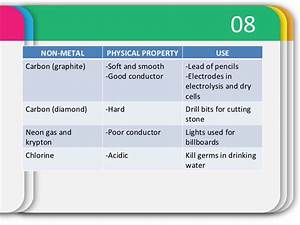 4.6 properties of metal and non metals
