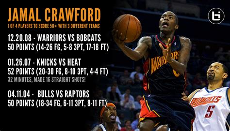 2008: Jamal Crawford drops 50 points on the Bobcats ...