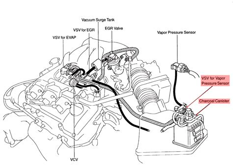 1997 Toyotum Avalon Engine Diagram by 1999 Avalon 3 0 V 6 Had Gas Tank And Filler Neck Replace