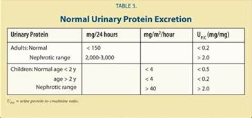 read book urine creatinine interpretation and thccreatinine ratios pdf read book