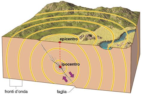 progetto didattico i terremoti levante geo tour