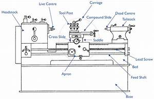 Engine Lathe Machine Sketch