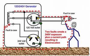 Generator Requirements For Continous Lighting - Lighting