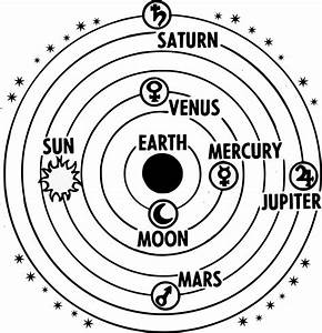 Clipart - Solar System Geocentric