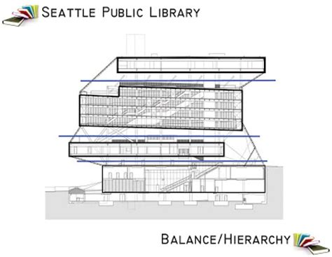 roman ds theoretical design building analysis seattle