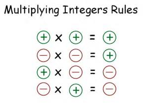 Multiplying and Dividing Integers Rules