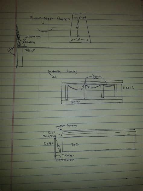 Drainage    Aluminum  Plastic Sheeting