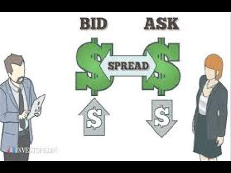 bid rate bfm caiib bid rate offer rate cross rate foreign