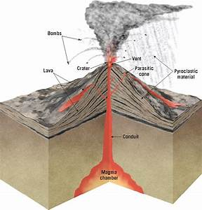 Wiring And Diagram  Diagram Of Volcano Eruption