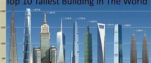 Top 10 World's Tallest Building to Visit in 2018 – Trippister