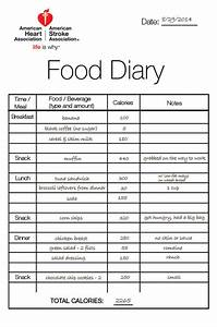 food diary example e x e r c i s e pinterest food With keeping a food diary template