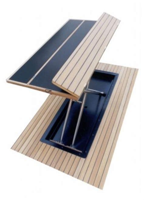 concur help desk curtin 100 teak bathtub tray westminster teak 10 best teak