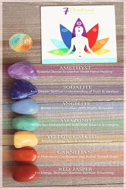 Healing Stones Crystals Chakra Crystal Chakras Meanings