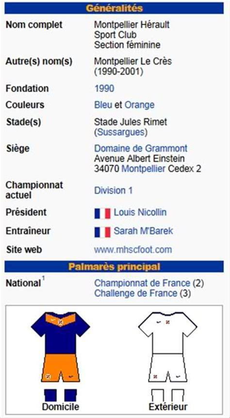 Modèle Cv Franàçais Gratuit by Exemple De Cv D Un Joueur De Foot Resume Template