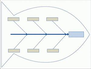 The fundamentals of cause and effect aka fishbone diagrams for Fish bone analysis template