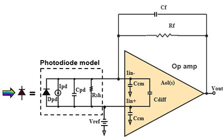Photodiode Transimpedance Amplifier Design Digikey