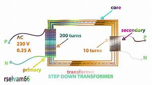 Step Down Transformer Working Function Animation Video How To Work Electrical Transformer