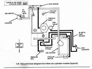 Vacuum Line Pic Req - Jeepforum