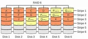Raid 6 Berechnen : raid thomas krenn wiki ~ Themetempest.com Abrechnung