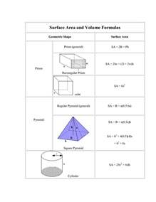Volume and Surface Area Pyramid Formula
