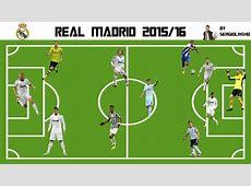 REAL MADRID 2016 vs Bayern Munich 2015 FIFA 15 YouTube