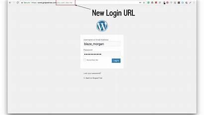 Admin Login Wordpress Url Without Plugin Change