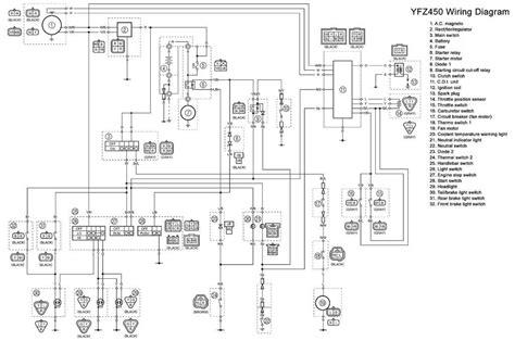 wire diagram yfz 450 wiring schematic yfz 450 tciaffairs