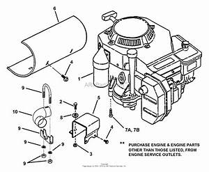 Snapper Splh170kw  84275  17 Hp Pro Hydro Loop Handle Mid Size Series 0 Parts Diagram For Engine