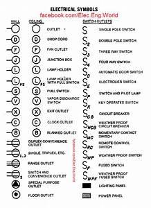 Electrical Symbols 5