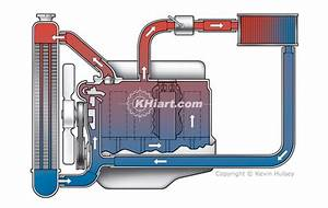 Generic Car Abs Systems  Electrical Systems  Exhaust
