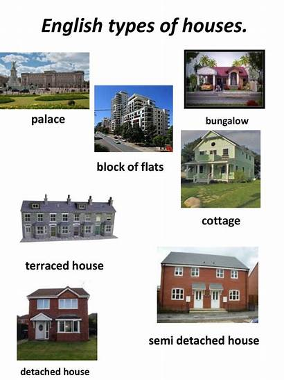 Houses Homes Types Project Bungalow English Any