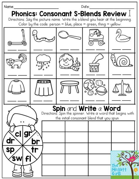 blends worksheets 3rd grade phonics consonant s blends review write the s blend that