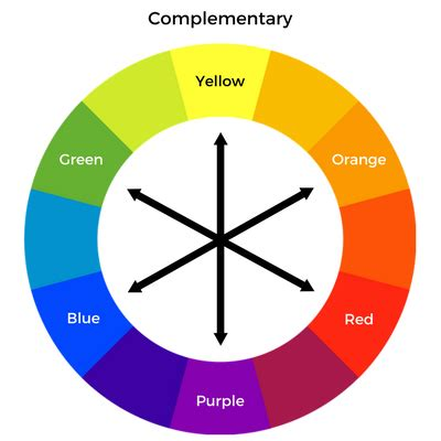 complementary color wheel complementary colors the paper