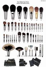 All Types Of Brushes For Makeup Photos