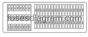 Fuses And Relay Volkswagen Jetta 6  With Images