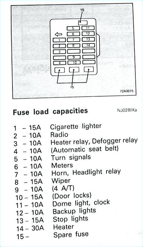96 Mitsubishi Eclipse Fuse Diagram by Fuse Box Diagram For 2003 Mitsubishi Eclipse Wiring Diagram