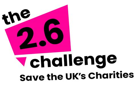 Register For The 2.6 Challenge - CoppaFeel!