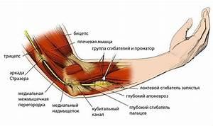 Опухоль локтевого сустава без боли