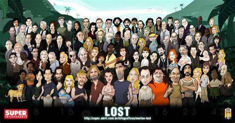 Lost  Abobrinha & Cia
