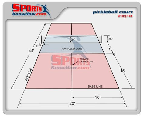court dimensions image format court field dimension diagrams in 3d history rules sportsknowhow com