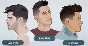 Los 7 mejores cortes de cabello que todo hombre debe probar