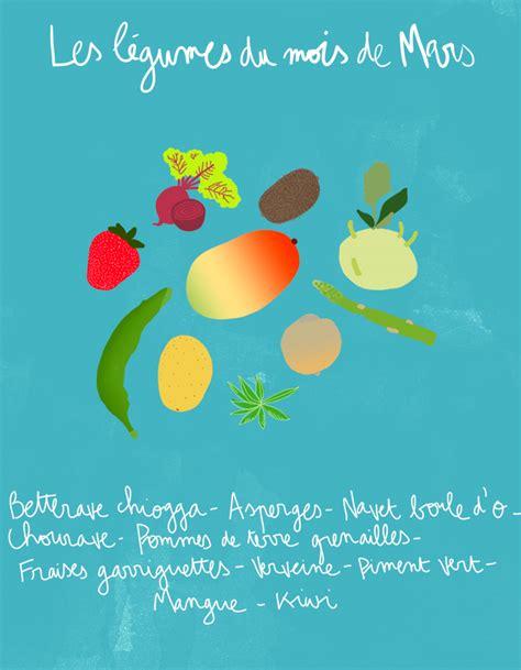 cuisine des grands chefs fruits et légumes de saison mars découvrez les fruits et légumes de saison du mois de mars