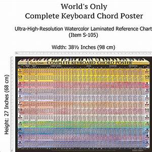 Guitar Scales Chart Printable Pdf World 39 S Only Complete Piano Chord Chart