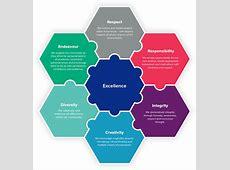 Our Core Values & Mission Alphington Grammar School